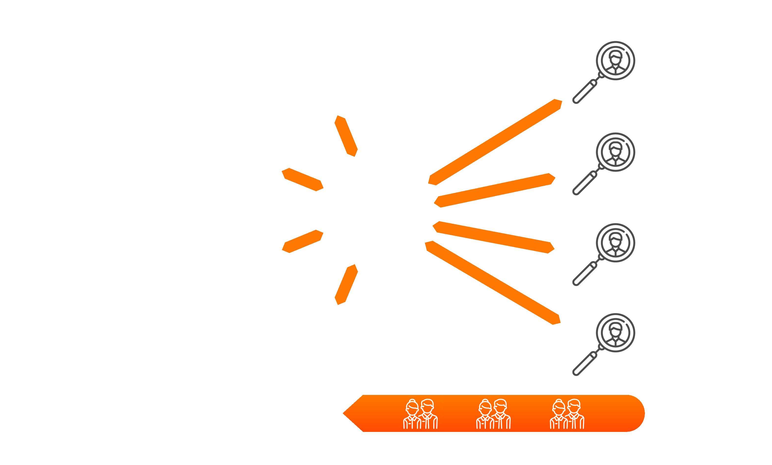 MSP Prozess Personaldienstleistung für HR Abteilung