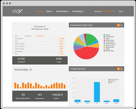 cloX-Dashboard
